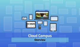 Cloud Campus - Business