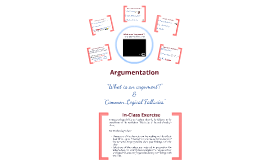 Copy of E155 - Logical Fallacies