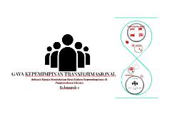 Copy of Adaptive Leadership Theory