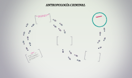 ANTROPOLOGÍA CRIMINAL