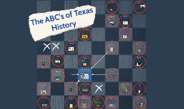 The ABC's of Texas History