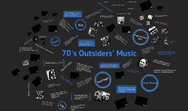 70's Outsiders' Music