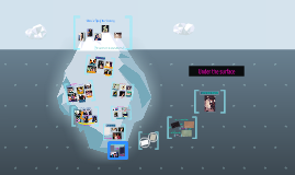 Mate's Tip of the Iceberg (My portrait through a prezi presentation)