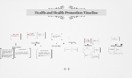 Health and Health Promotion Timeline