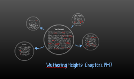 Wuthering Heights: Chapters 14-17