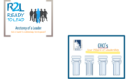 ANATOMY OF A LEADER: Guide to Leadership Development (R2L L.A.)