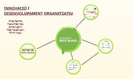 Fundació Pare Manel (Innovació)