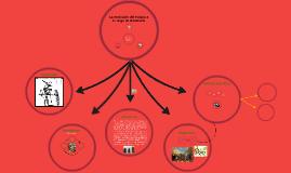 Copy of La evolución del trabajo a lo largo de la historia