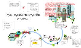 Copy of Хувь хүний санхүүгийн төлөвлөлт