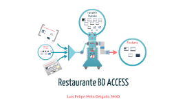 BD Restaurante con Access