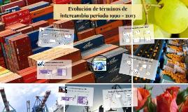 Copy of Evolución de términos de intercambio período 1990 - 2013