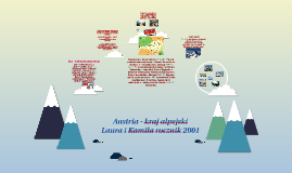 Austria - kraj alpejski