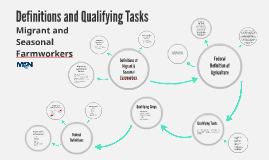 Definitions and Qualifying Tasks