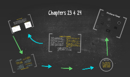 Chapters 23 & 24