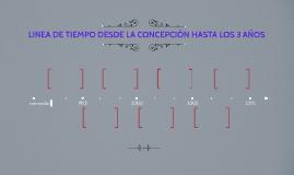 LINEA DE TIEMPO DESDE LA CONCEPCIÓN HASTA LOS 3 AÑOS