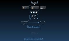 Desarrollo Sistemas de Información