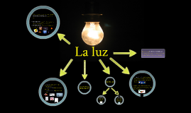 Copy of La Luz