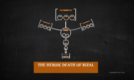 THE HEROIC DEATH OF RIZAL