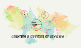 NCTE -- Creating a culture of revision