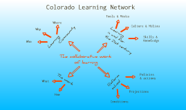 Colorado Learning Community