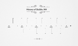 History of Dublin, NH