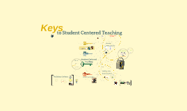 Copy of Keys to Success in English Language Instruction