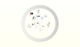 Copy of Social Media for Restaurants