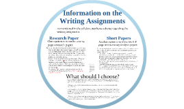 Merleau-Ponty Seminar: Information on the Writing Assignments