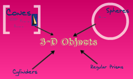 3-D Objects