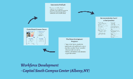 Workforce Development - Capital South Campus Center (Albany,
