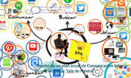 "Copy of ""Diseño de un plan anual de Comunicación Interna"