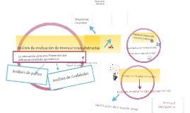 Copy of Copy of Diseño de innovacion concreta y abstracta