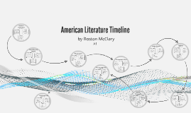 Copy of American Literature Timeline