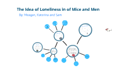 Lonliness in Of Mice and Men