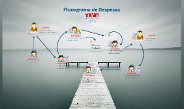 Copy of Fluxograma de Despesas