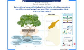 Pereira(2016)_Susceptibilidad Cambios Morfologicos Litorales Caribe COL