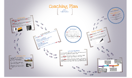 Coaching Plan
