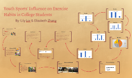 Youth Sports' Influence on Exercise Habits in College Studen