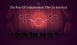 The Rise Of Independent Film In America