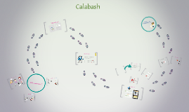 Copy of Calabash-android