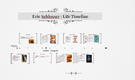 Eric Schlosser : Life Timeline by Valeria H on Prezi