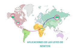 Copy of APLICACIONES DE LAS LEYES DE NEWTON