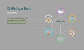 X3 Platform Team