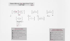 Chronologie des actions Base élèves
