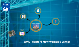 Hanford Women's Center Prezi