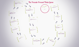 What are three types of evaluation included in the Precede-P
