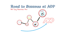 Copy of Copy of ADP - 90 Day Business Plan