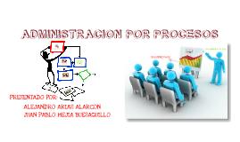Copy of ADMINISTRACION POR PROCESOS