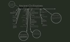 Ancient Civilazations