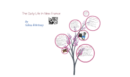 Copy of Daily LIfe In New France